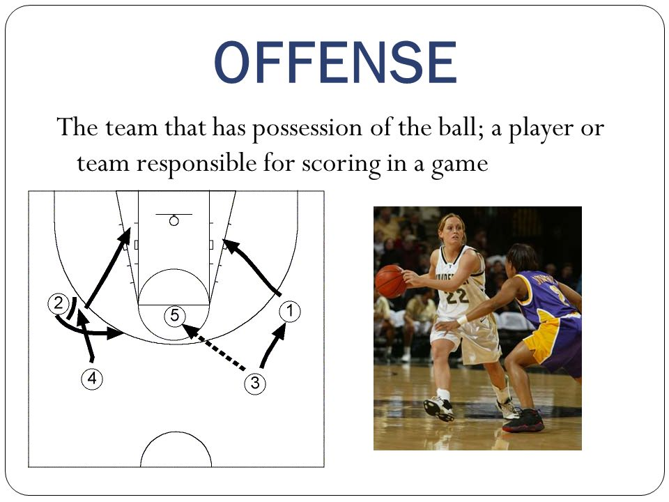 OFFENSE The team that has possession of the ball; a player or team responsible for scoring in a game