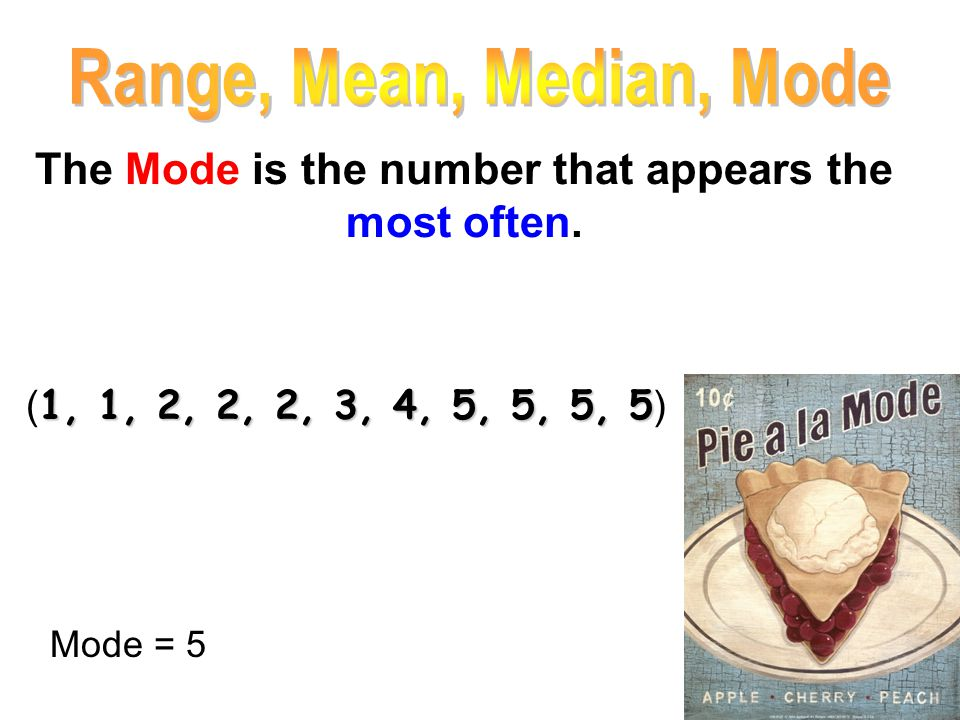 The Mode is the number that appears the most often.