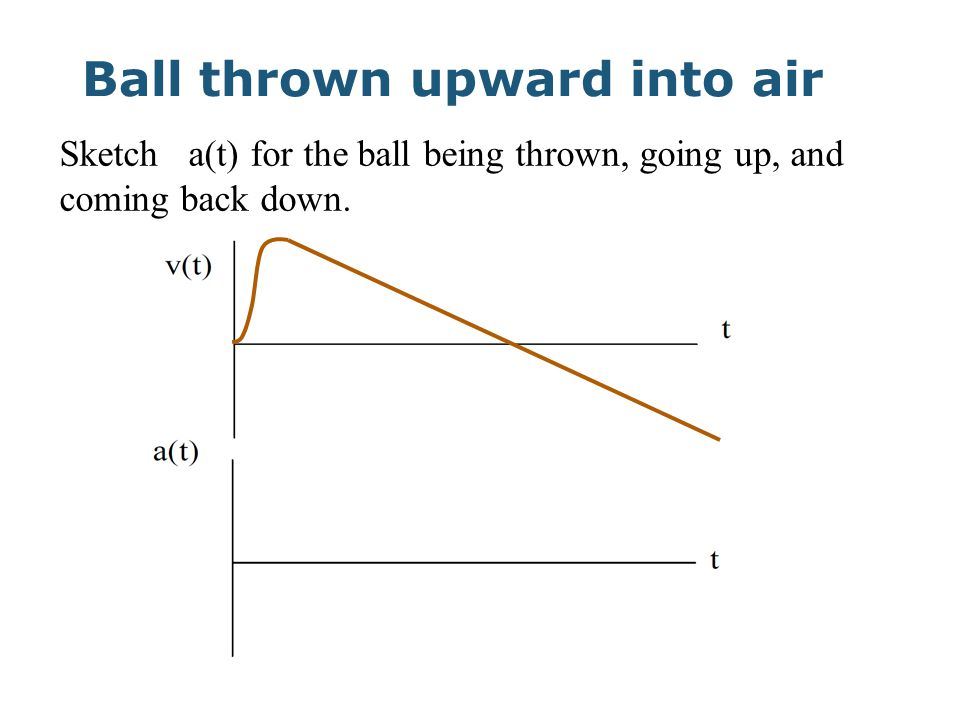 Ball thrown upward into air Sketch a(t) for the ball being thrown, going up, and coming back down.