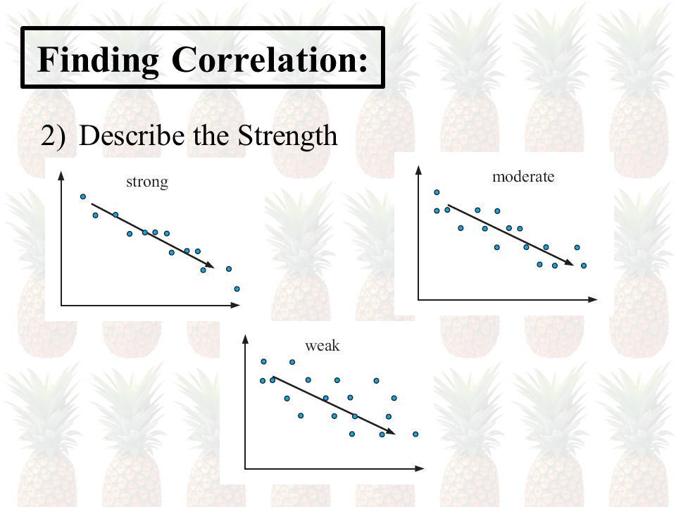 Finding Correlation: 2)Describe the Strength