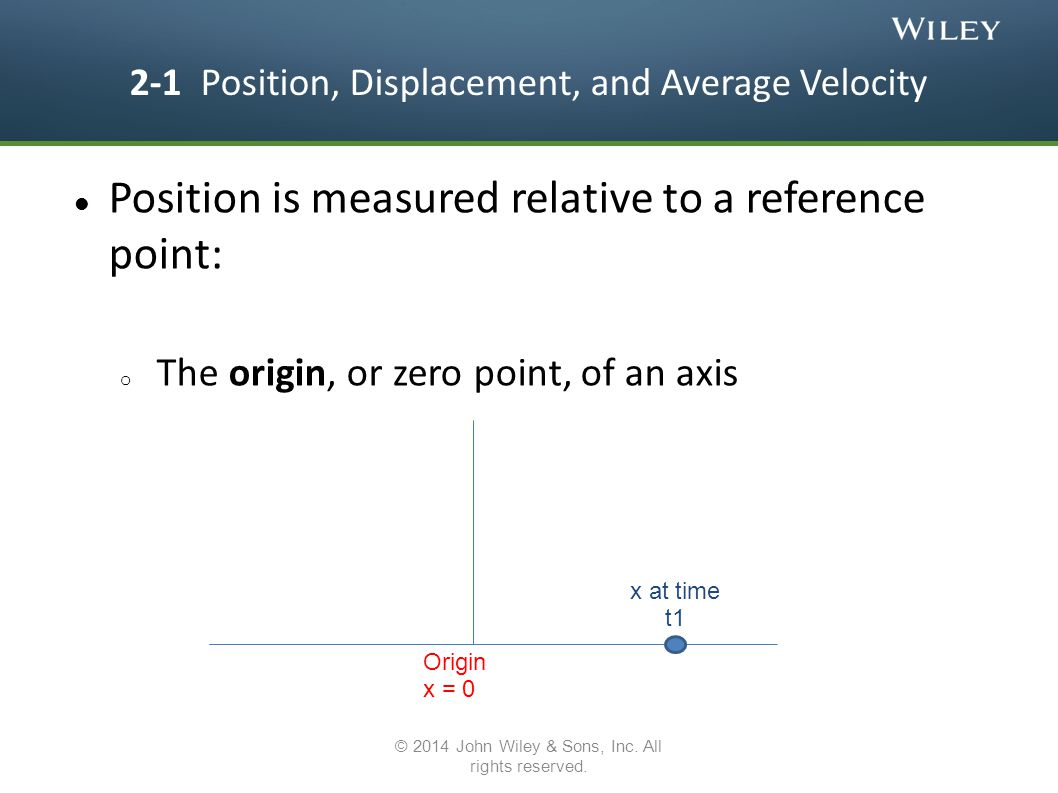 2-1 Position, Displacement, and Average Velocity Position is still measured relative to the same reference point: o The origin, or zero point, of an axis © 2014 John Wiley & Sons, Inc.