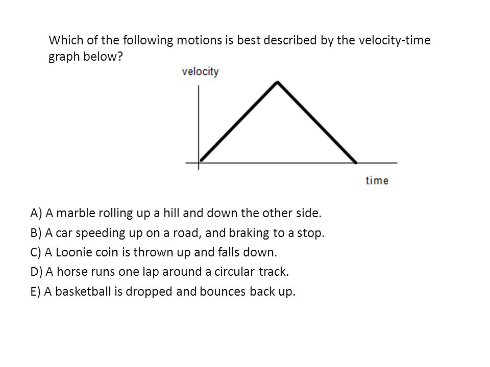 Which of the following motions is best described by the velocity-time graph below? A) A marble rolling up a hill and down the other side. B) A car spe