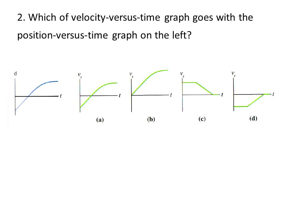 2. Which of velocity-versus-time graph goes with the position-versus-time graph on the left? d