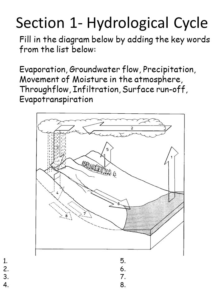 Section 2- Map Skills 1.Explain what river discharge is and how It is measured (what units)……………………….