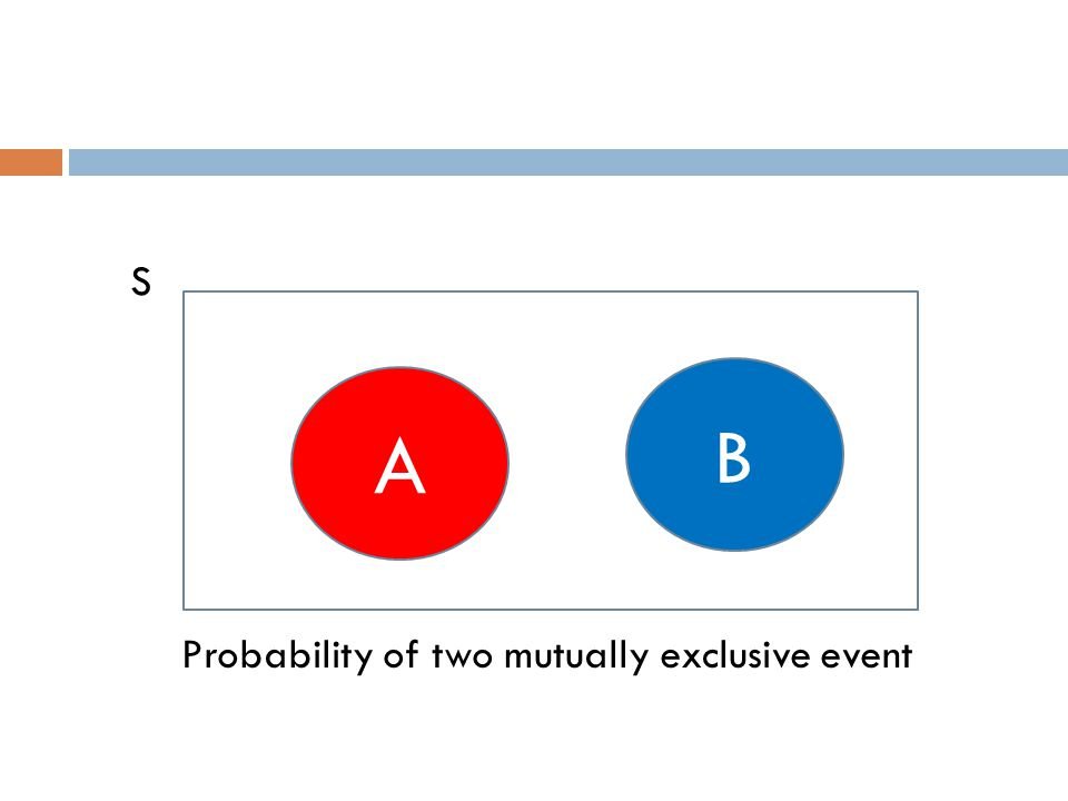 S Probability of two mutually exclusive event A B