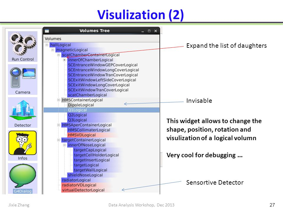 Visulization (2) Jixie ZhangData Analysis Workshop, Dec 2013 27 Sensortive Detector Invisable Expand the list of daughters This widget allows to change the shape, position, rotation and visulization of a logical volumn Very cool for debugging...