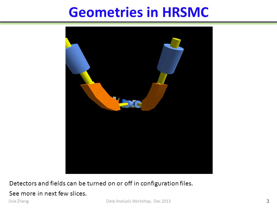 Geometries in HRSMC Detectors and fields can be turned on or off in configuration files.