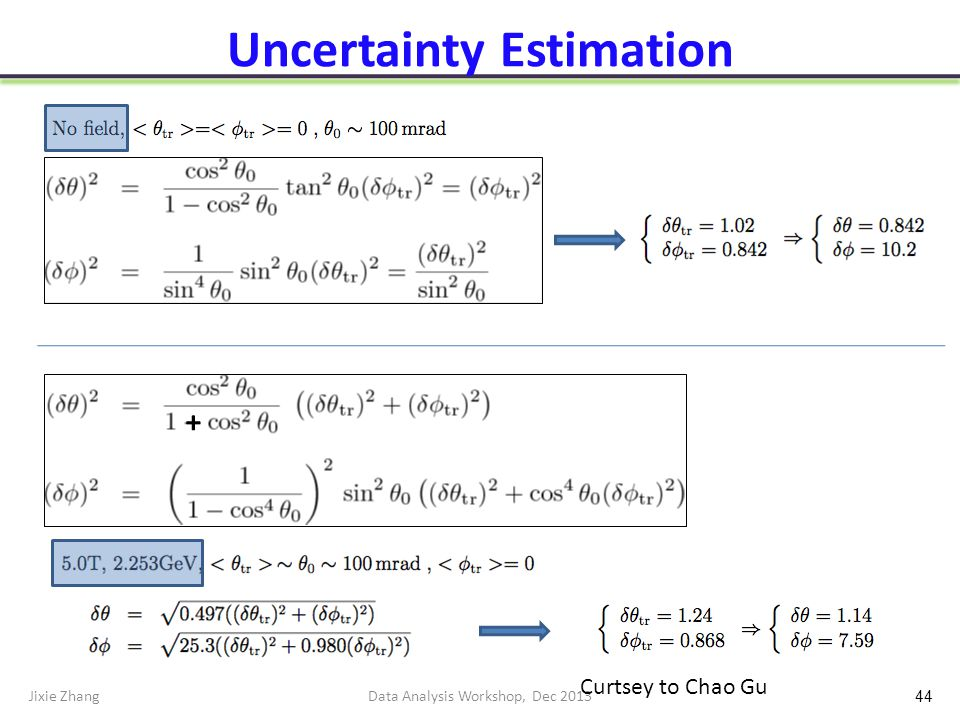 Uncertainty Estimation Jixie ZhangData Analysis Workshop, Dec 2013 44 Curtsey to Chao Gu +