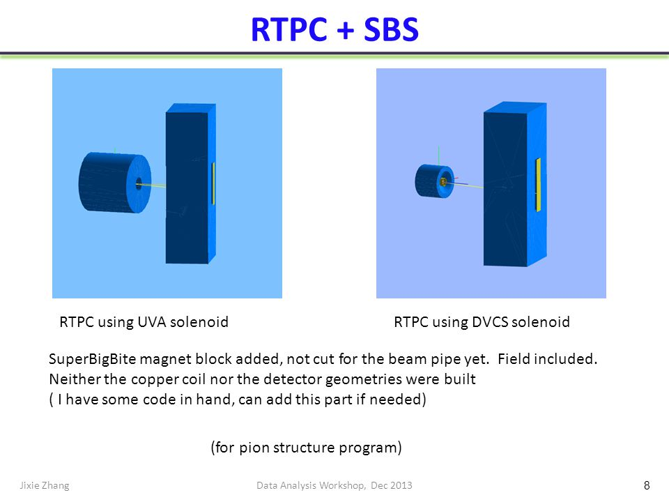 RTPC + SBS RTPC using UVA solenoid Jixie ZhangData Analysis Workshop, Dec 2013 8 RTPC using DVCS solenoid SuperBigBite magnet block added, not cut for the beam pipe yet.