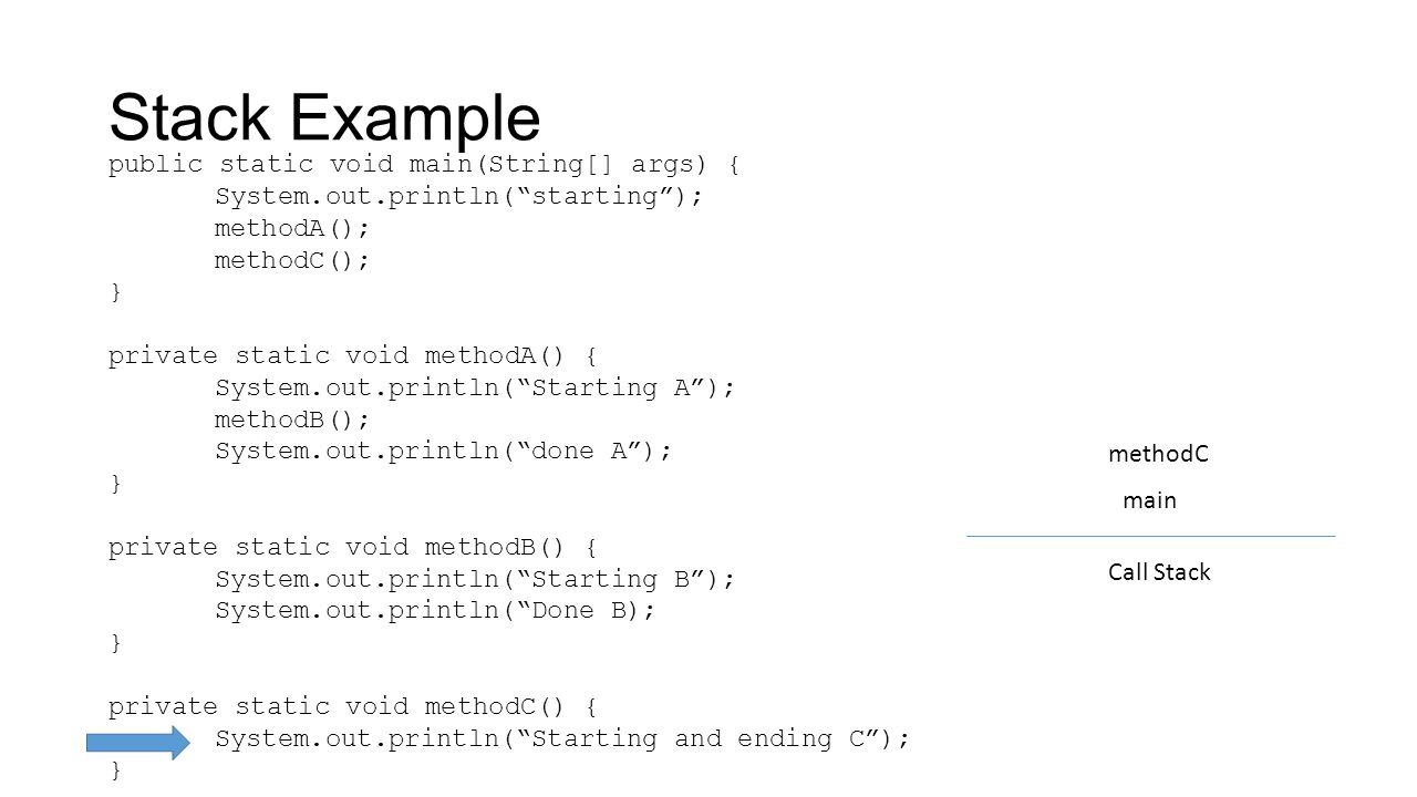 Stack Example public static void main(String[] args) { System.out.println( starting ); methodA(); methodC(); } private static void methodA() { System.out.println( Starting A ); methodB(); System.out.println( done A ); } private static void methodB() { System.out.println( Starting B ); System.out.println( Done B); } private static void methodC() { System.out.println( Starting and ending C ); } Call Stack main methodC