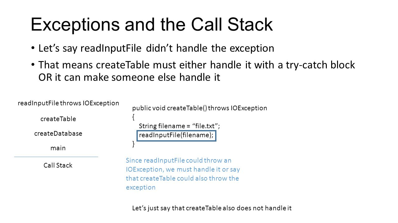 Exceptions and the Call Stack Let's say readInputFile didn't handle the exception That means createTable must either handle it with a try-catch block OR it can make someone else handle it Call Stack main createDatabase createTable readInputFile throws IOException public void createTable() throws IOException { String filename = file.txt ; readInputFile(filename); } Since readInputFile could throw an IOException, we must handle it or say that createTable could also throw the exception Let's just say that createTable also does not handle it