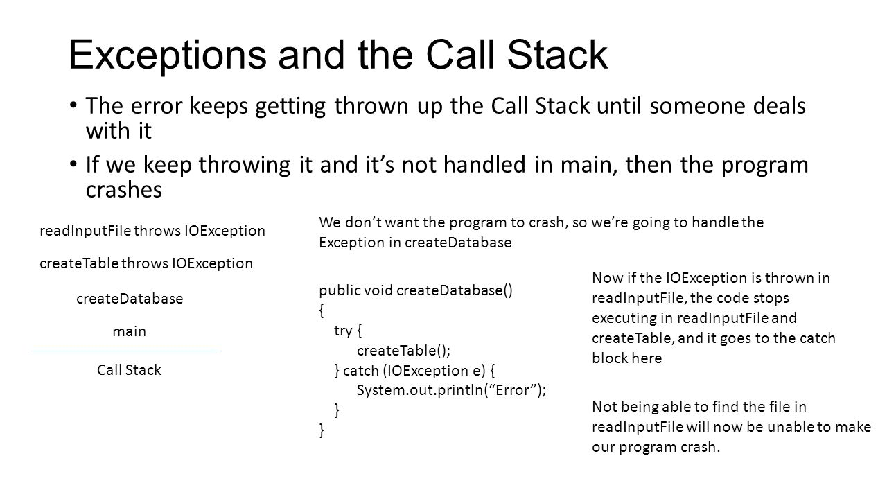 Exceptions and the Call Stack The error keeps getting thrown up the Call Stack until someone deals with it If we keep throwing it and it's not handled in main, then the program crashes Call Stack main createDatabase createTable throws IOException readInputFile throws IOException We don't want the program to crash, so we're going to handle the Exception in createDatabase public void createDatabase() { try { createTable(); } catch (IOException e) { System.out.println( Error ); } Now if the IOException is thrown in readInputFile, the code stops executing in readInputFile and createTable, and it goes to the catch block here Not being able to find the file in readInputFile will now be unable to make our program crash.