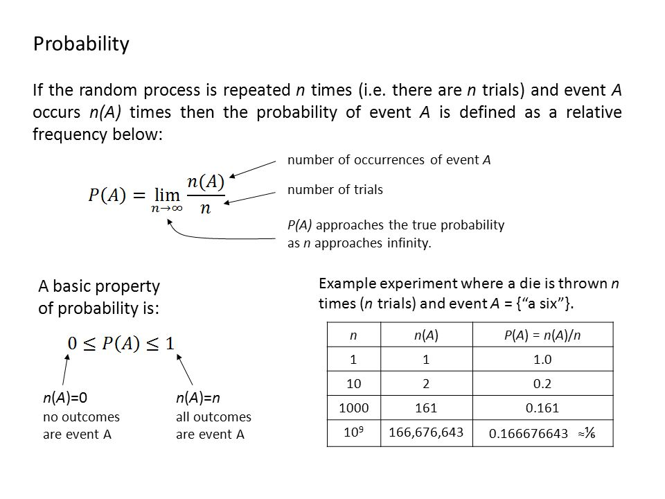 Properties (the Binomial pmf properties with the limit   0, and =n  ) mean = variance  2 = (  =  2 =  )skewness = 1/ 