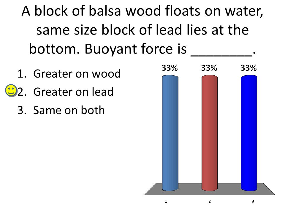 A block of balsa wood floats on water, same size block of lead lies at the bottom.