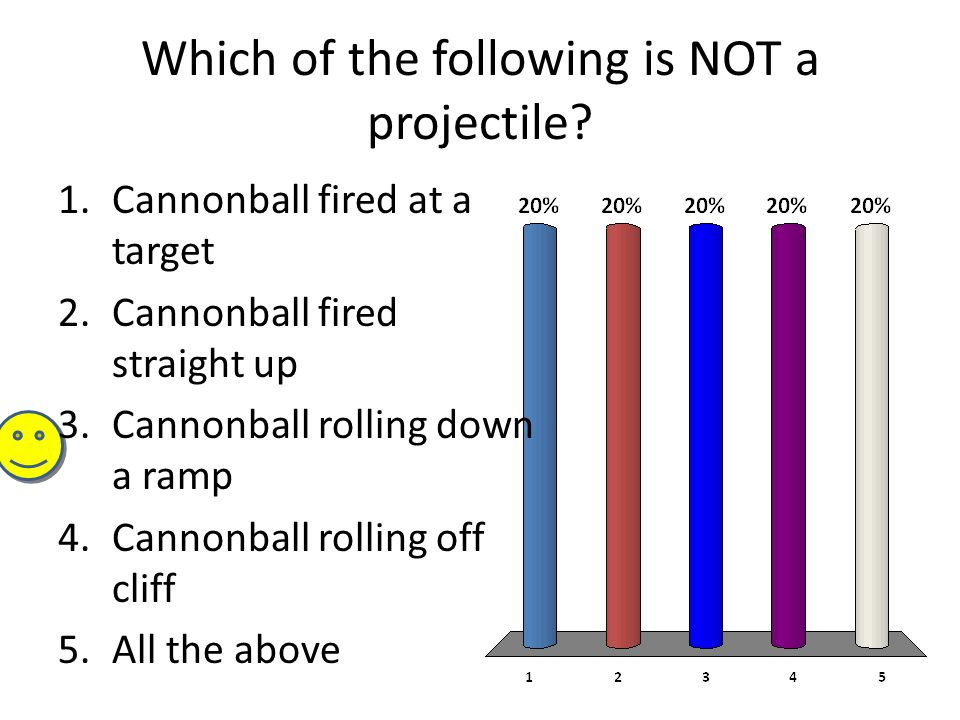 Which of the following is NOT a projectile.