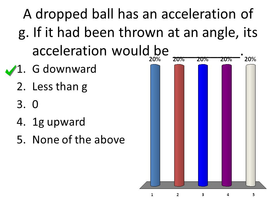A dropped ball has an acceleration of g.