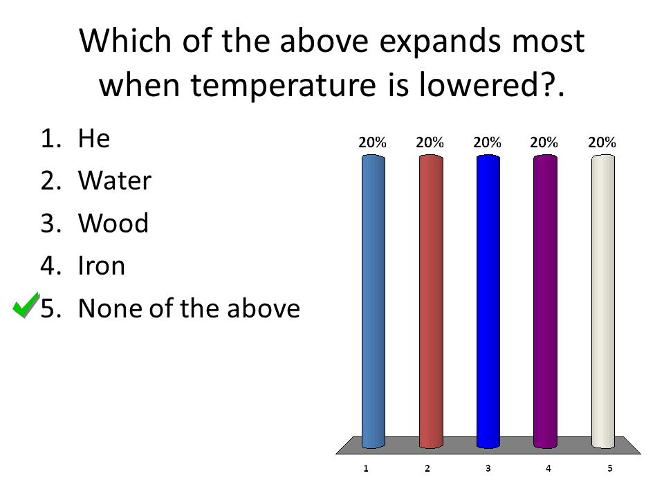Which of the above expands most when temperature is lowered?.