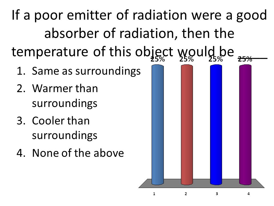 If a poor emitter of radiation were a good absorber of radiation, then the temperature of this object would be ____ 1.Same as surroundings 2.Warmer than surroundings 3.Cooler than surroundings 4.None of the above