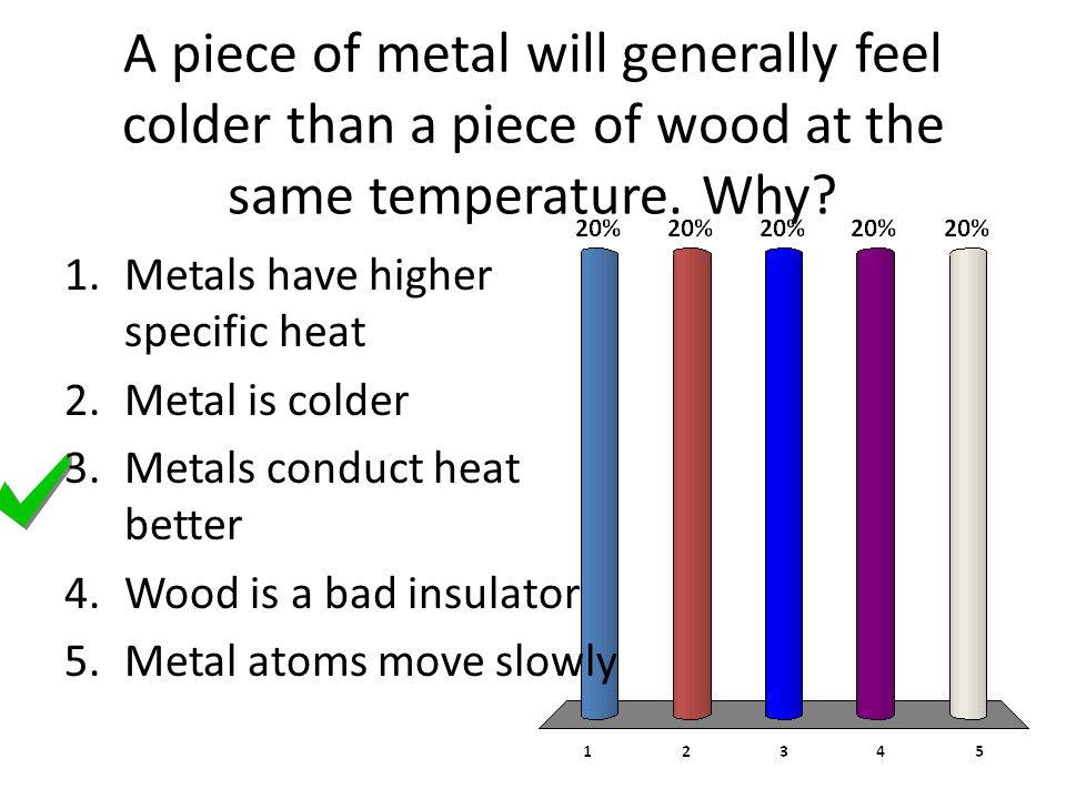 A piece of metal will generally feel colder than a piece of wood at the same temperature.
