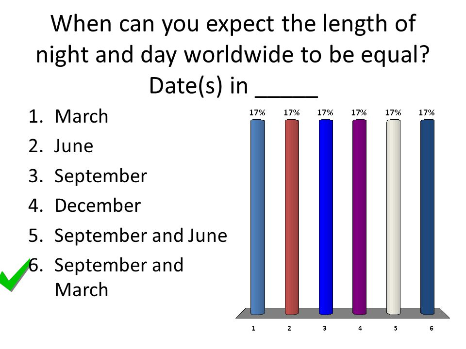 When can you expect the length of night and day worldwide to be equal.