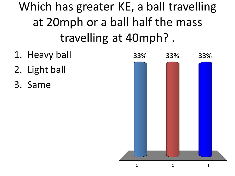 Which has greater KE, a ball travelling at 20mph or a ball half the mass travelling at 40mph?.