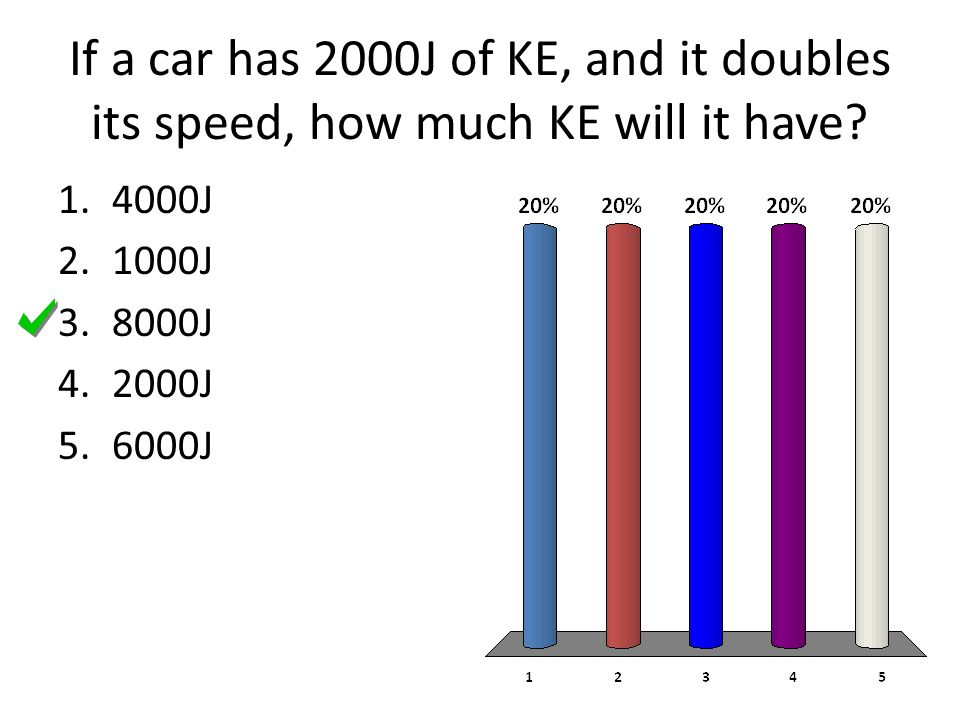 If a car has 2000J of KE, and it doubles its speed, how much KE will it have.