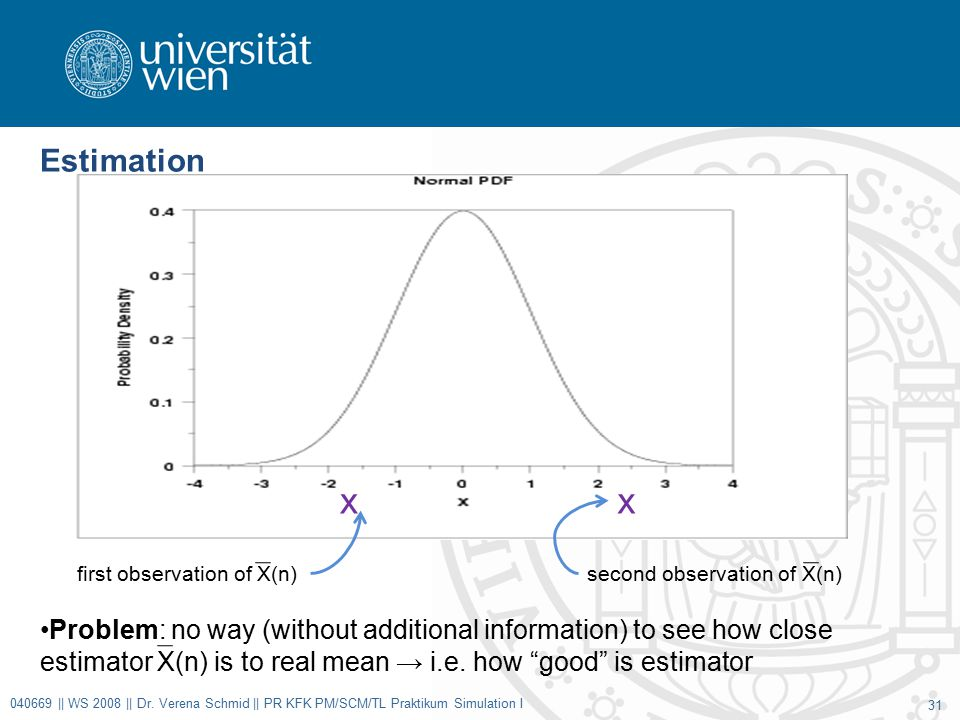 Problem: no way (without additional information) to see how close estimator X(n) is to real mean → i.e.