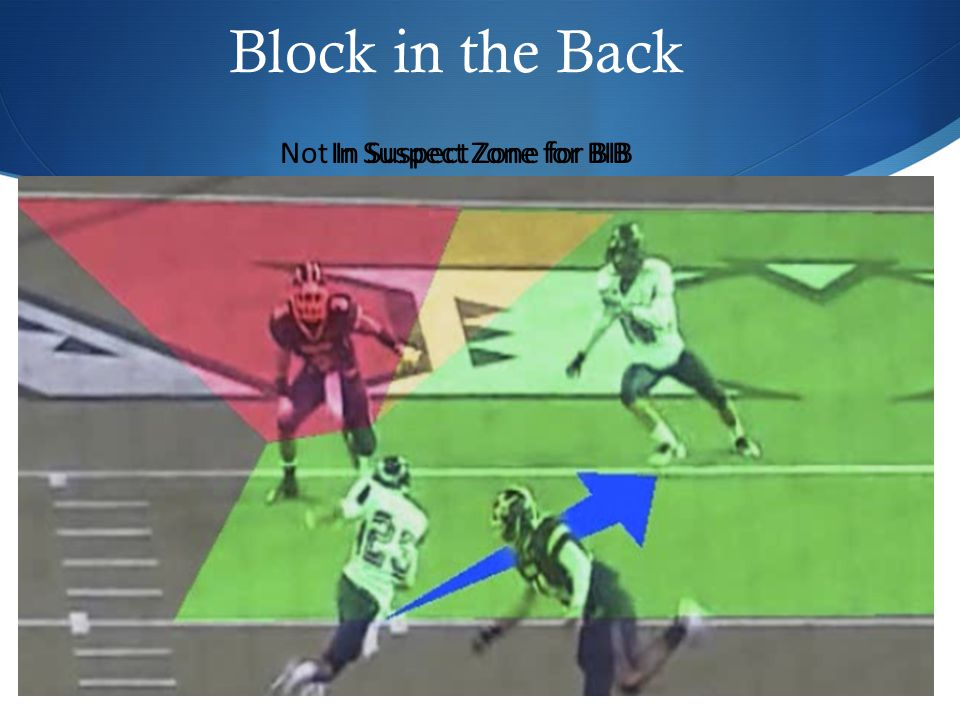 Block in the Back In Suspect Zone for BIBNot In Suspect Zone for BIB