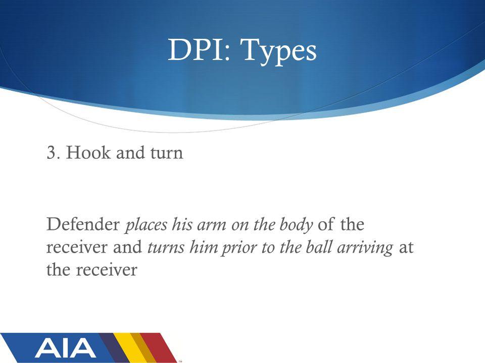 DPI: Types 3.
