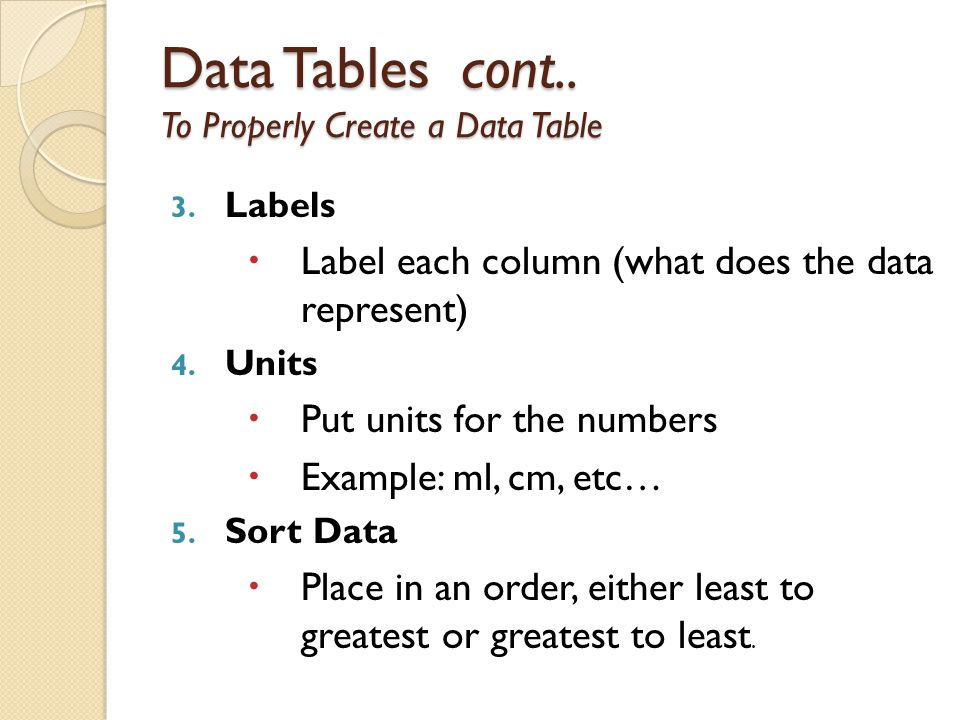 Data Tables cont..To Properly Create a Data Table 3.