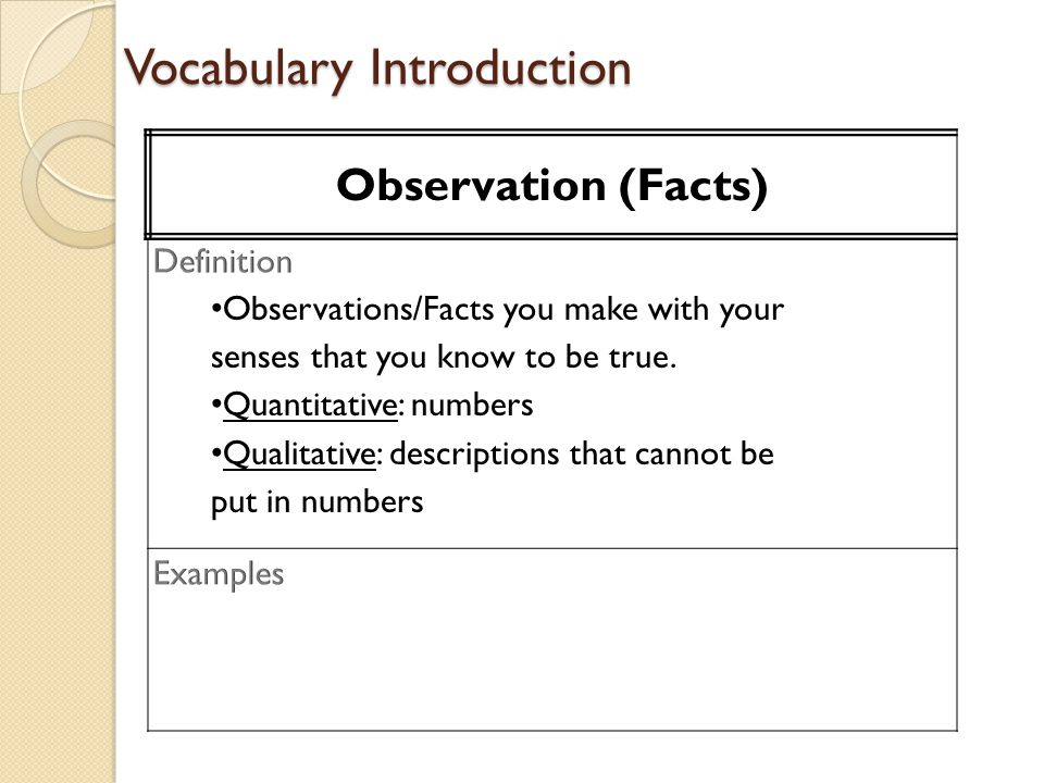 Vocabulary Introduction Observation (Facts) Observations/Facts you make with your senses that you know to be true.