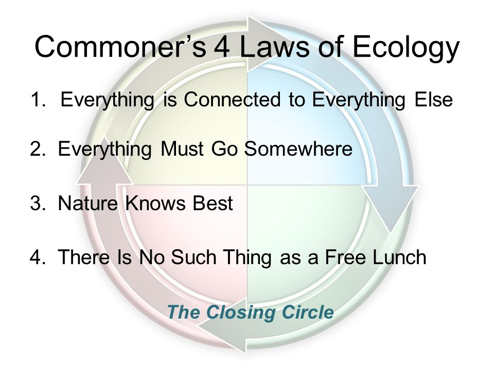 Commoner's 4 Laws of Ecology 1.