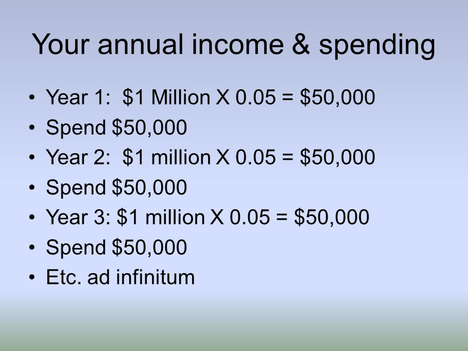 What if you 'live beyond your means spending $100,000 each year.