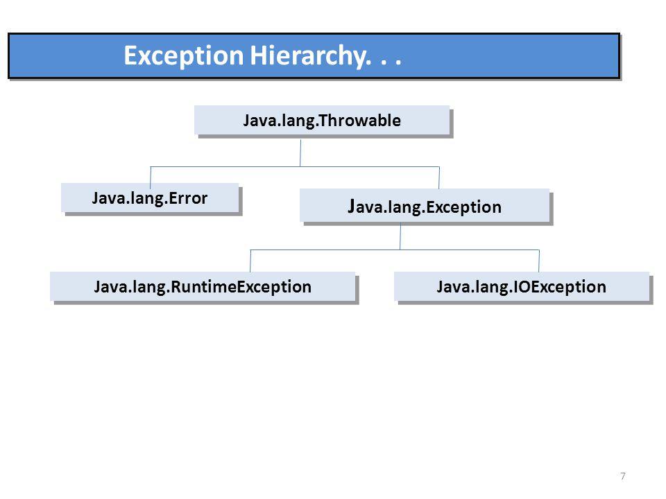 7 Exception Hierarchy...