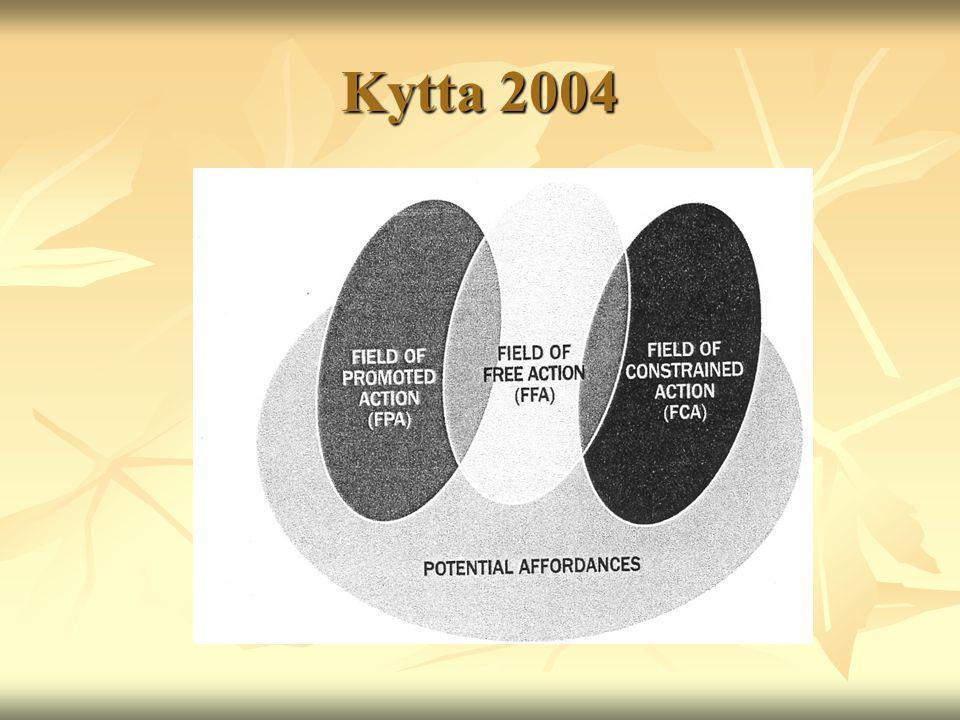 Kytta 2004