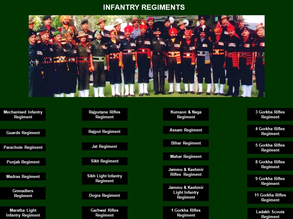INFANTRY IN OPERATIONS