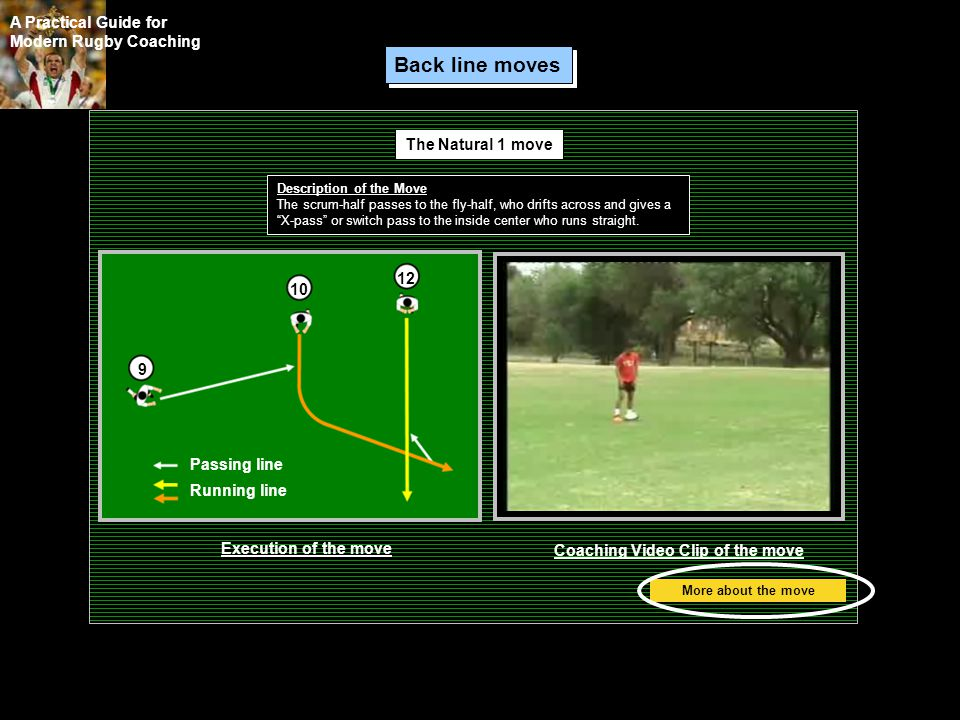 """Execution of the move The Natural 1 move Description of the Move The scrum-half passes to the fly-half, who drifts across and gives a """"X-pass"""" or swit"""