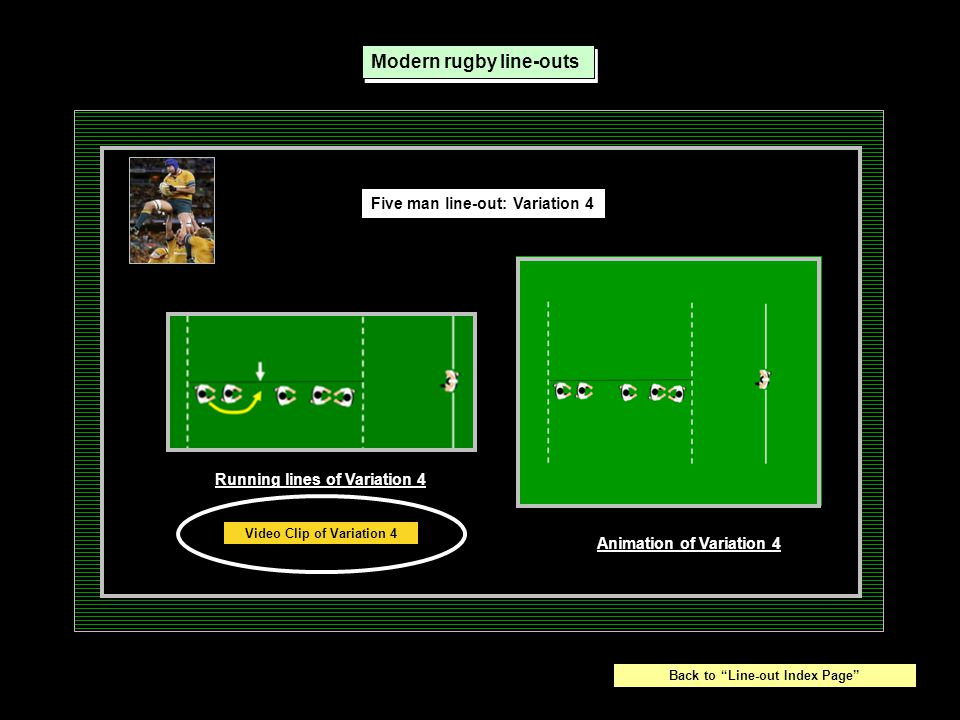 Head up – look opponent in the eye Modern rugby line-outs Five man line-out: Variation 4 Animation of Variation 4 Running lines of Variation 4 Video C