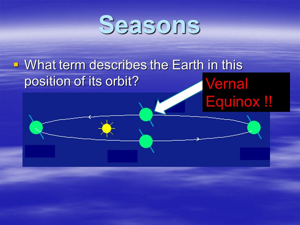 Seasons  What term describes the Earth in this position of its orbit? Vernal Equinox !!