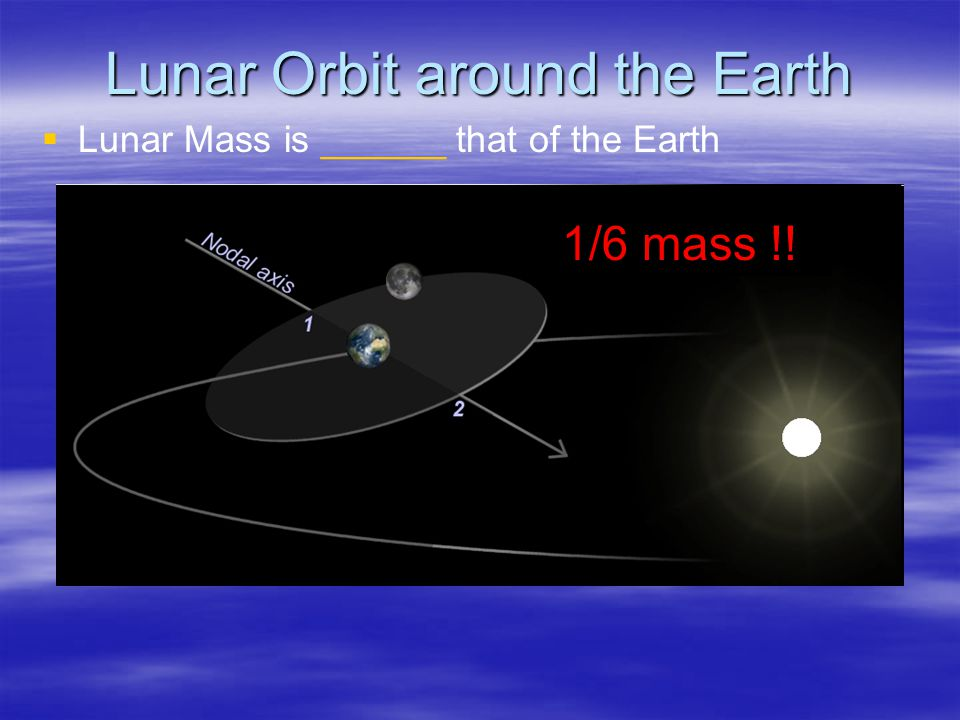Lunar Orbit around the Earth   Lunar Mass is ______ that of the Earth 1/6 mass !!