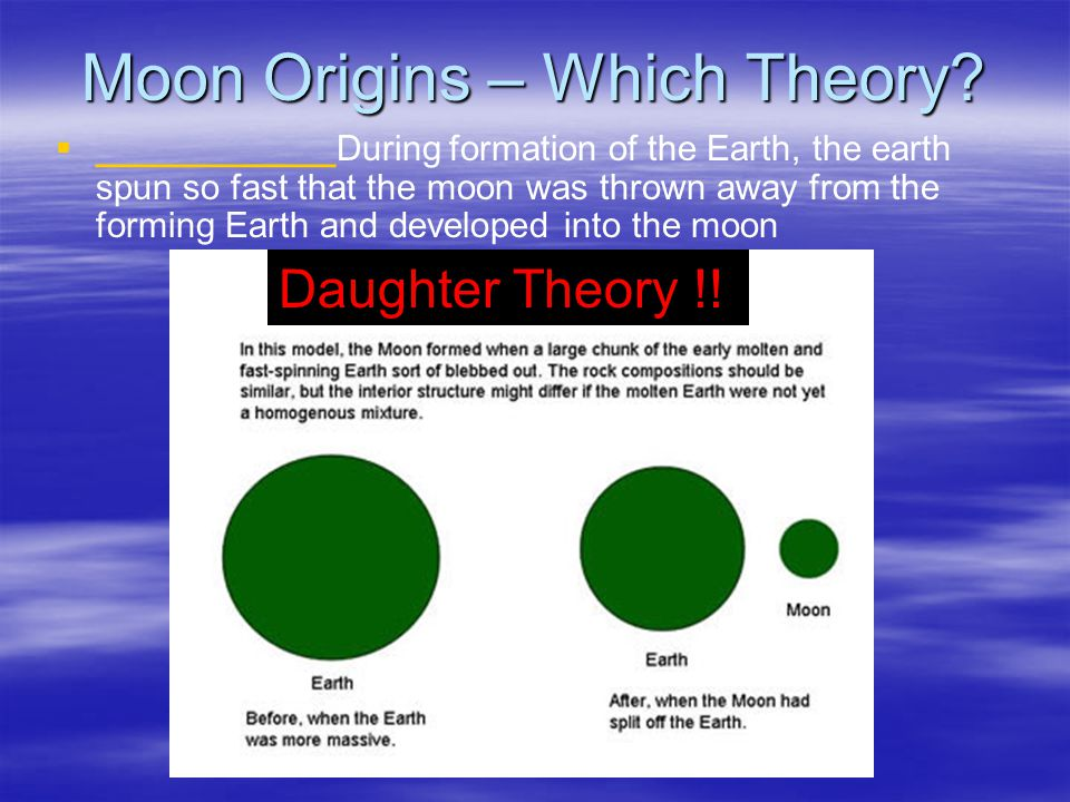 Moon Origins – Which Theory.
