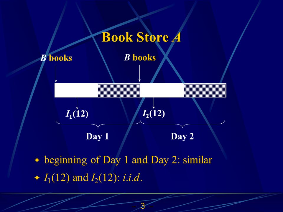  3  Book Store A B books I 1 (12) I 2 (12)  beginning of Day 1 and Day 2: similar  I 1 (12) and I 2 (12): i.i.d.