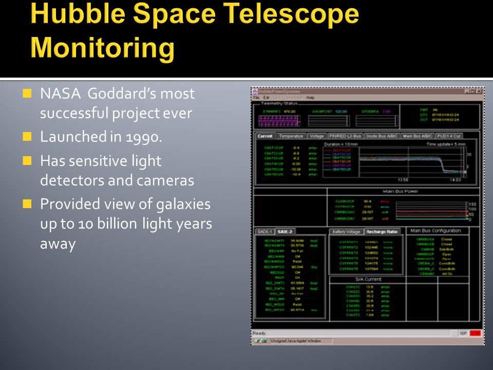 NASA Goddard's most successful project ever Launched in 1990. Has sensitive light detectors and cameras Provided view of galaxies up to 10 billion lig