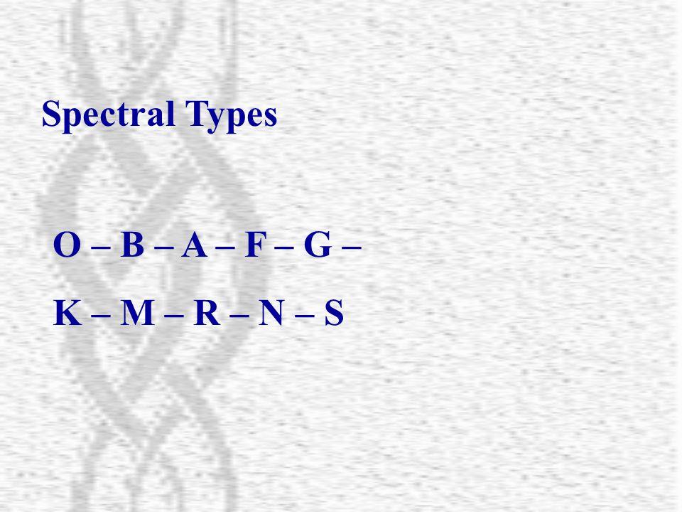 O – B – A – F – G – K – M – R – N – S Spectral Types