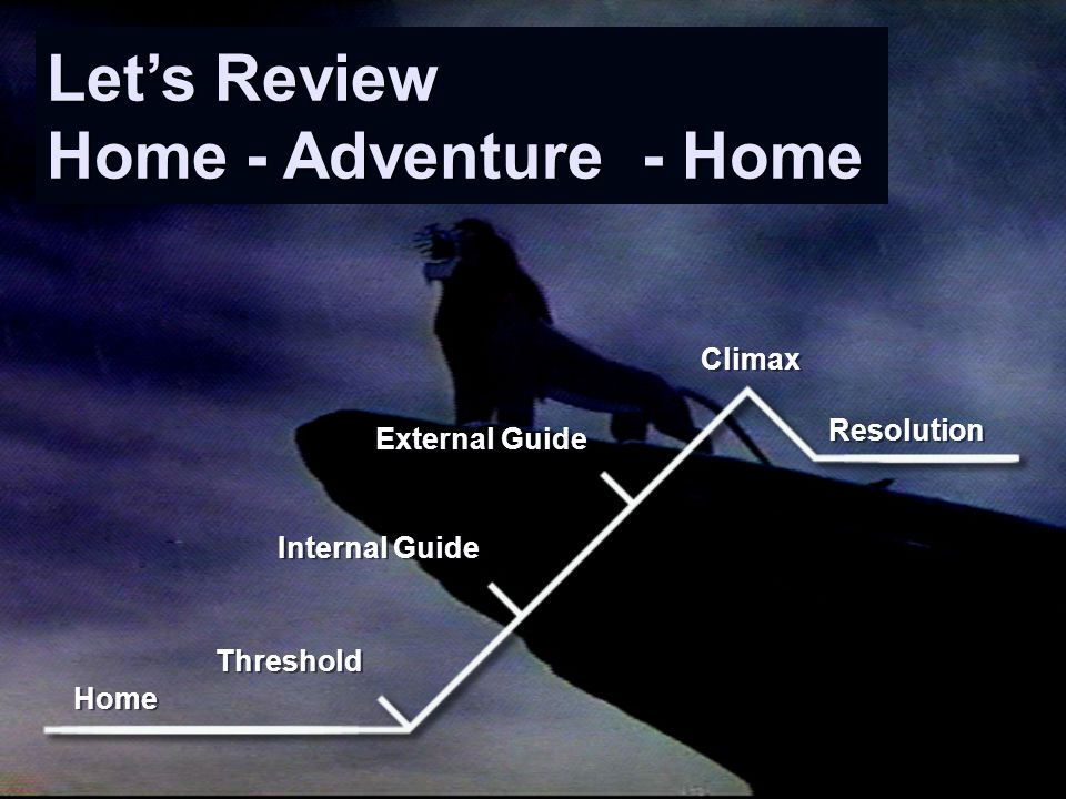 Home Threshold Internal Guide External Guide Climax Resolution Let's Review Home - Adventure - Home