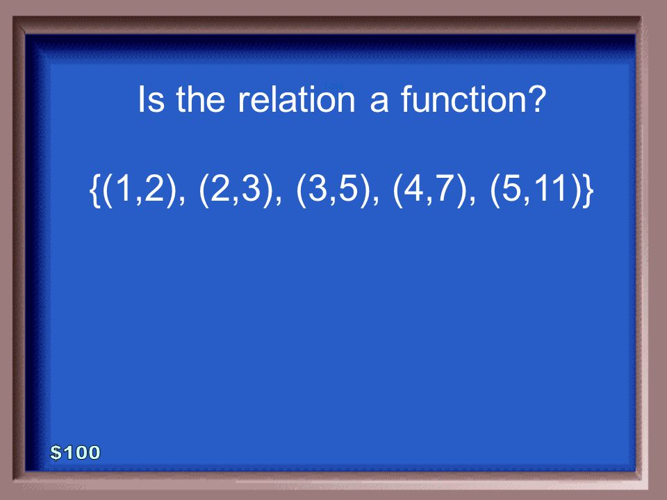 4-100 1 - 100 Graph the function:
