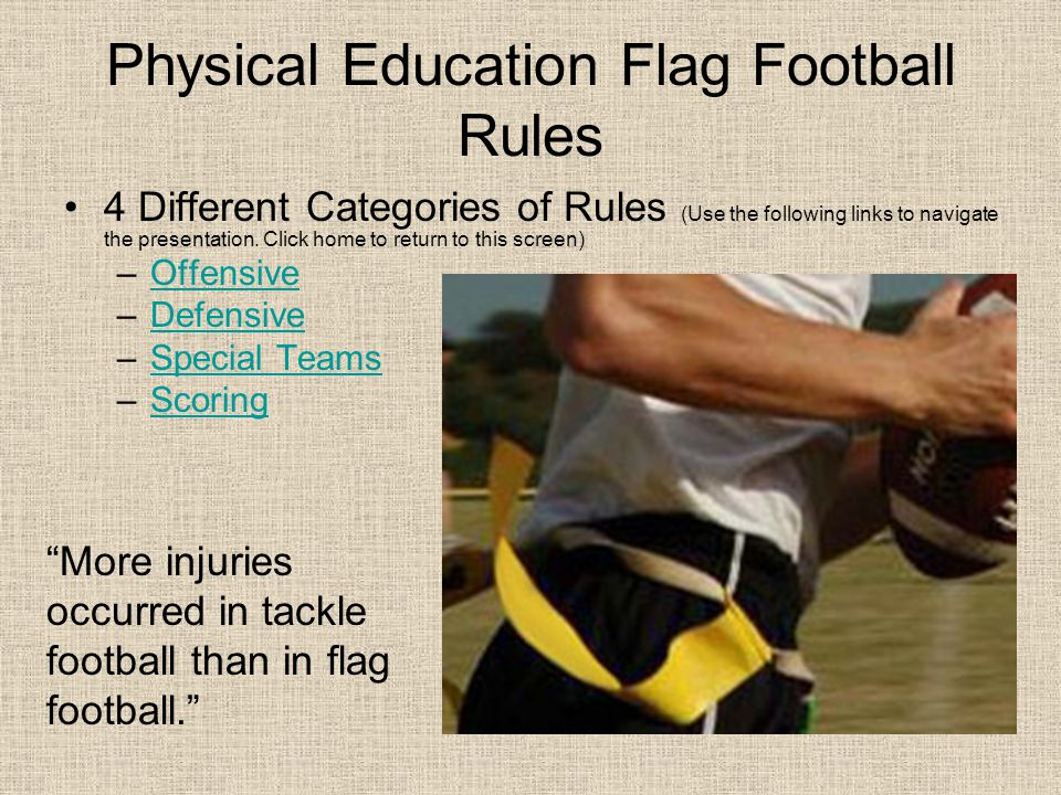 Physical Education Flag Football Rules 4 Different Categories of Rules (Use the following links to navigate the presentation.