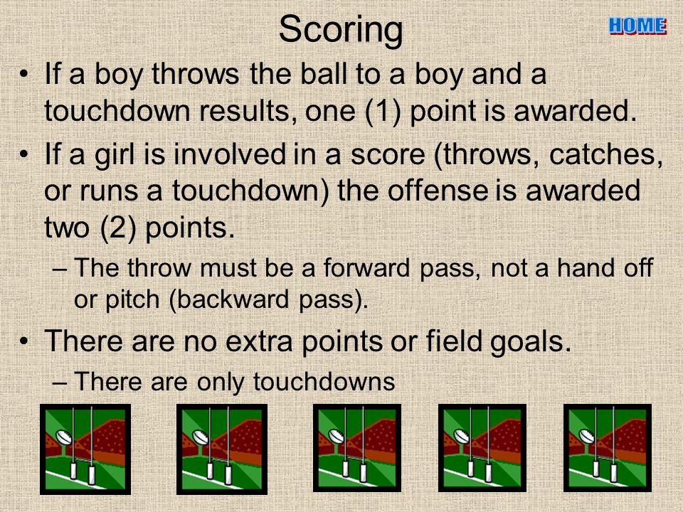 Special Team Rules At the start of the first half, second half, and after a score, there will be a kick off.