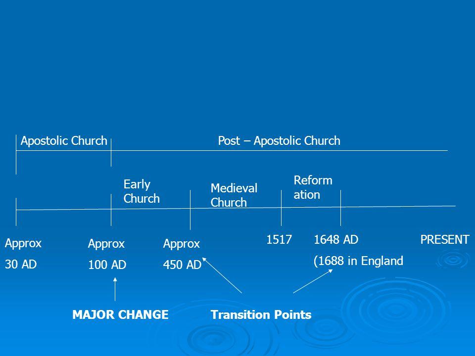 Apostolic ChurchPost – Apostolic Church Approx 30 AD Approx 100 AD Approx 450 AD 15171648 AD (1688 in England PRESENT Transition PointsMAJOR CHANGE Early Church Medieval Church Reform ation