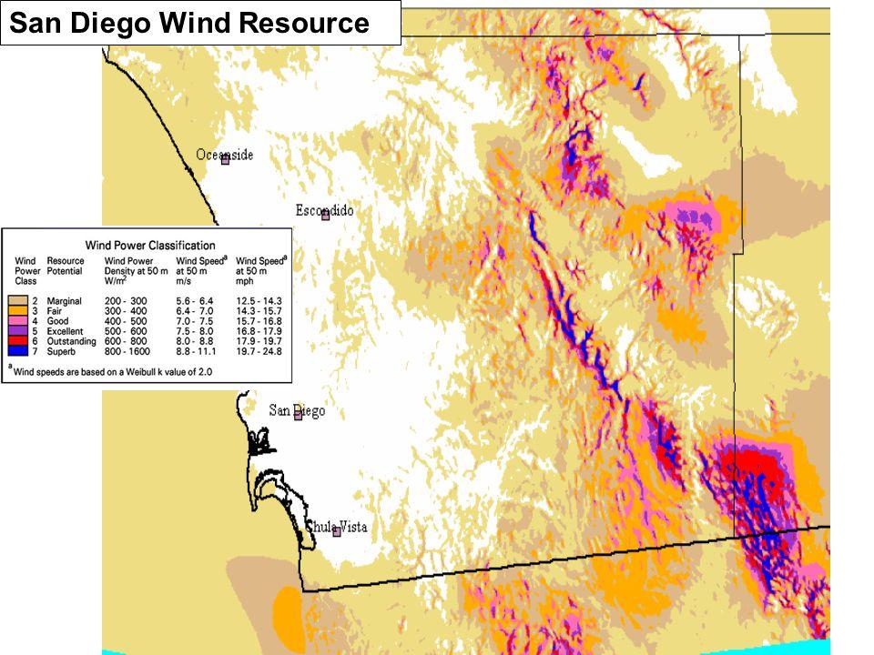 San Diego Wind Resource